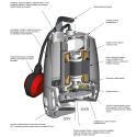 Calpeda GXRM řez čerpadlem